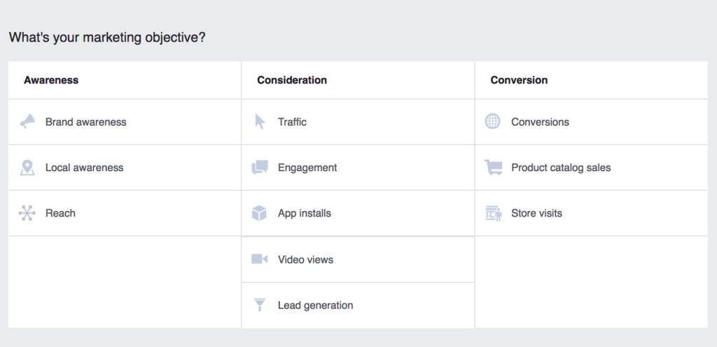 criteri profilazione facebook
